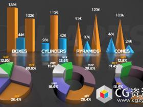 AE模板-三维柱状脚注饼图环形图数据展示动画 3D Charts v.2